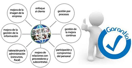 92106b689 Certificacion de Calidad Empresarial